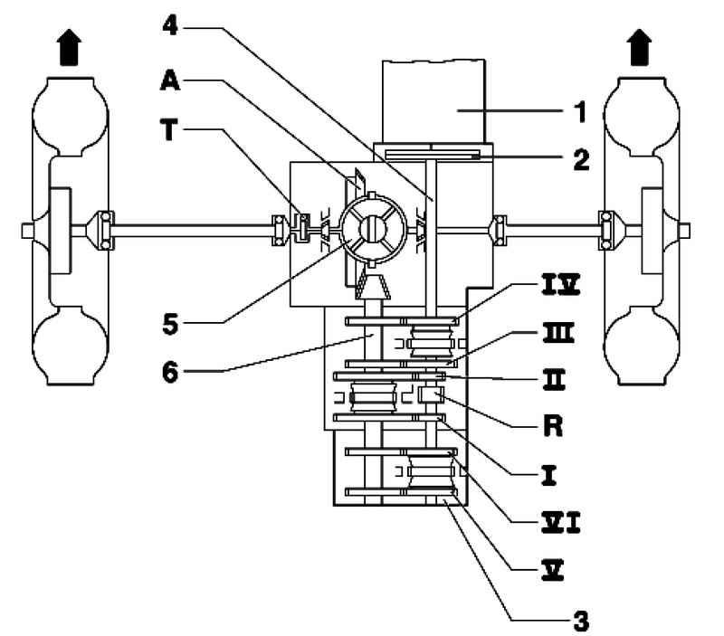 T – электронный привод